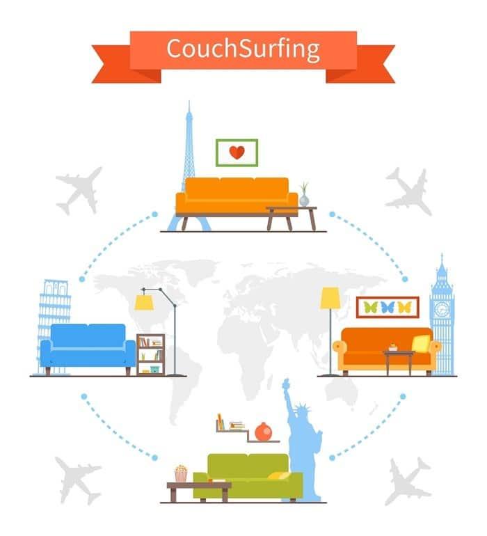 Qué-es-y-cómo-funciona-el-couchsurfing