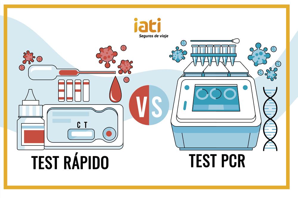 PCR obligatorio para viajar