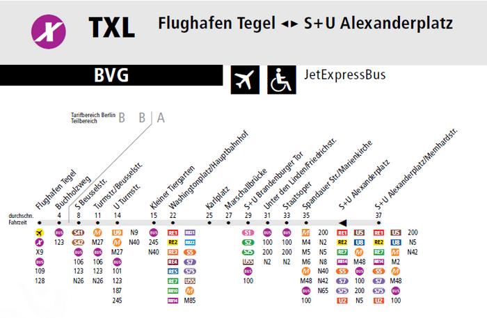 txl berlin stadtzentrum bus